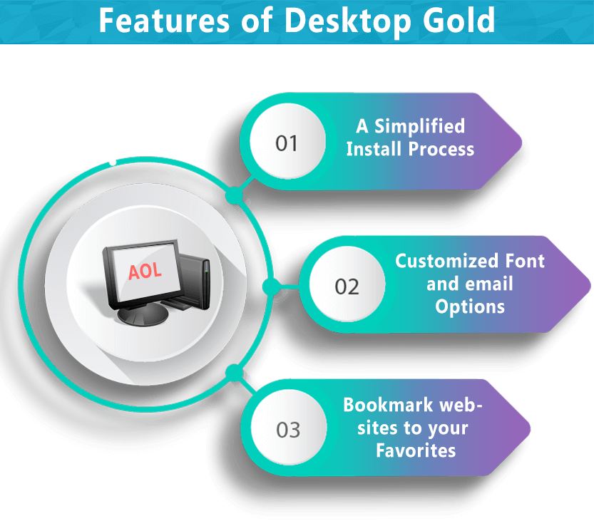 features of AOL gold